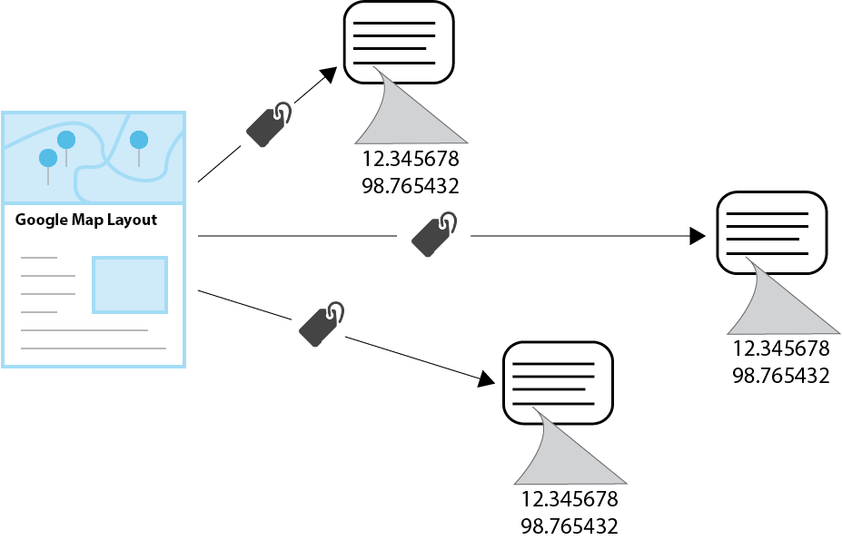 alliance for networking visual culture page layouts in scalar 2